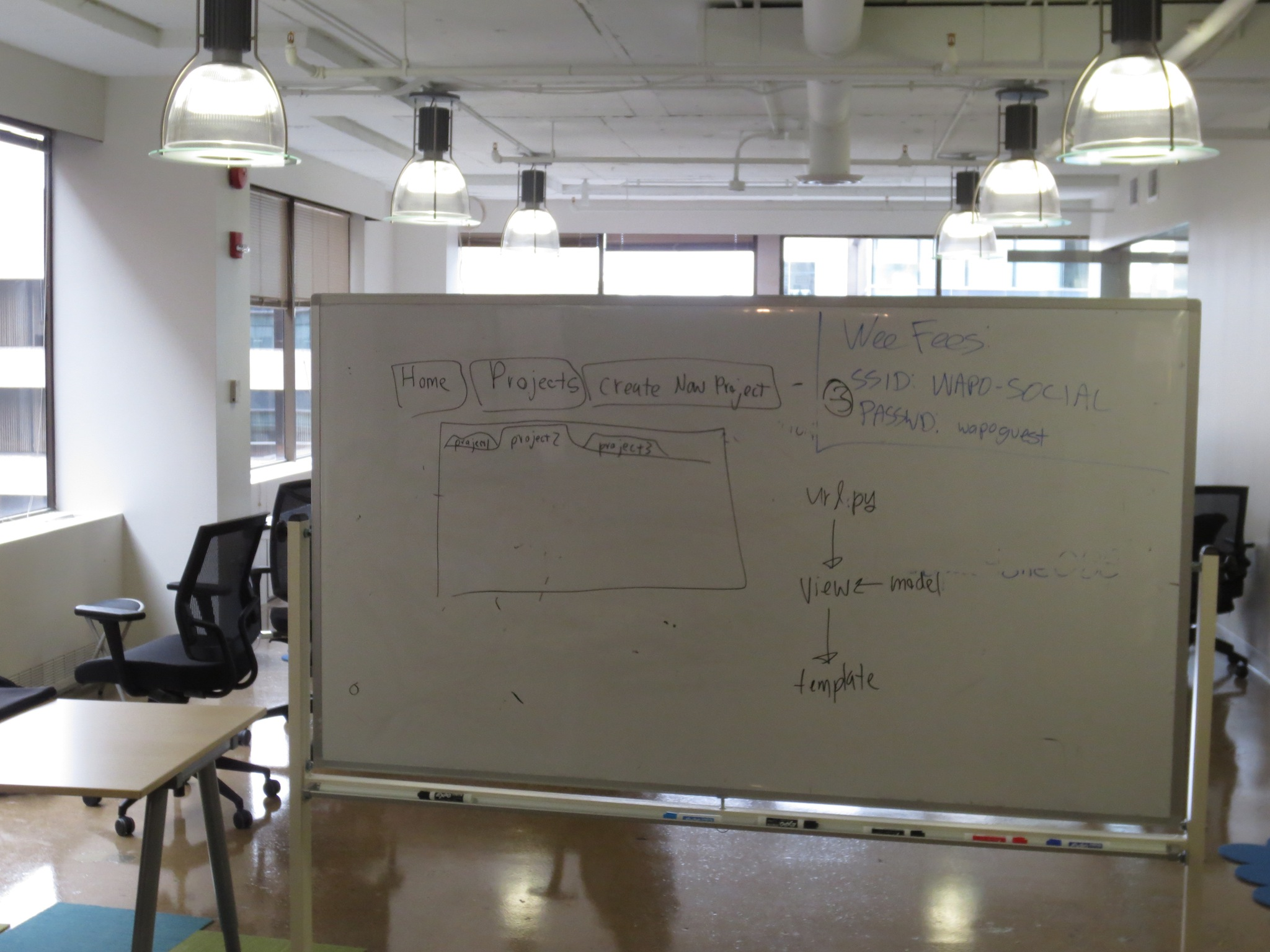 Whiteboarding the Jenkins project